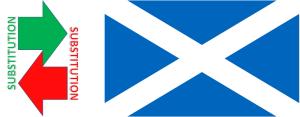 Sub - SCOTLAND